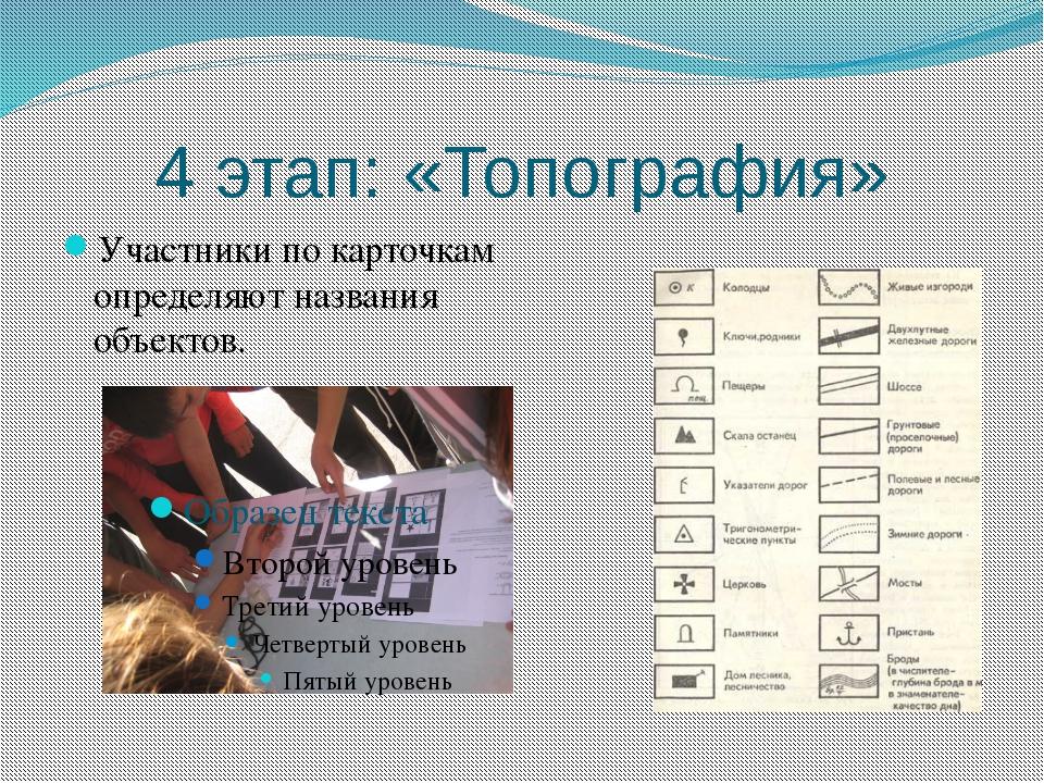 4 этап: «Топография» Участники по карточкам определяют названия объектов.