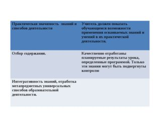 Практическая значимость знаний и способов деятельностиУчитель должен показат