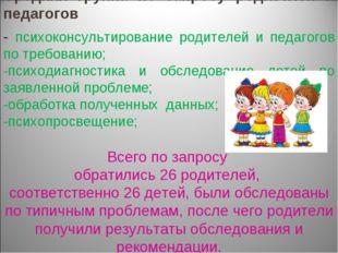 Средняя группа по запросу родителей и педагогов - психоконсультирование родит