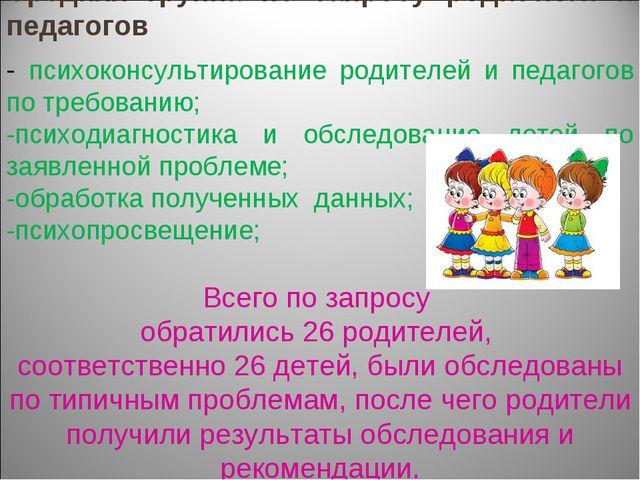 Средняя группа по запросу родителей и педагогов - психоконсультирование родит...