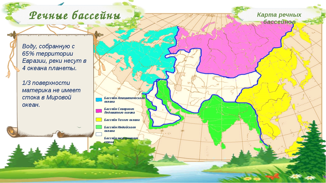 Речные бассейны Воду, собранную с 65% территории Евразии, реки несут в 4 океа...