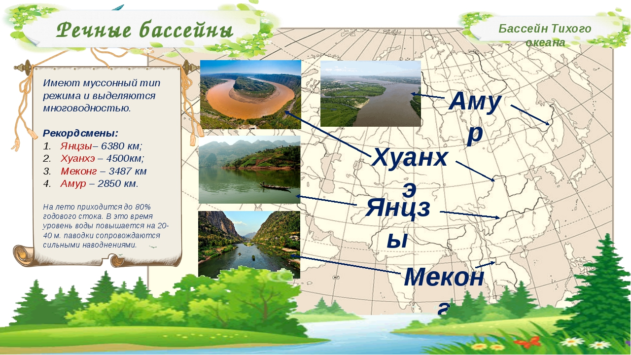 Речные бассейны Бассейн Тихого океана Имеют муссонный тип режима и выделяются...