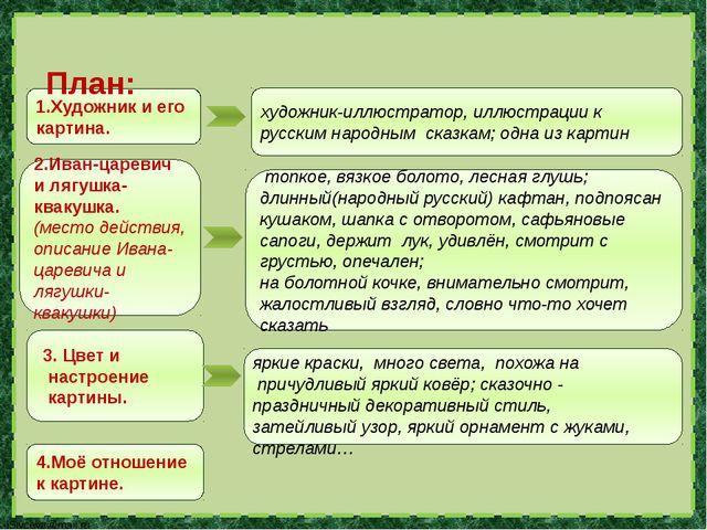 1.Художник и его картина. художник-иллюстратор, иллюстрации к русским народны...