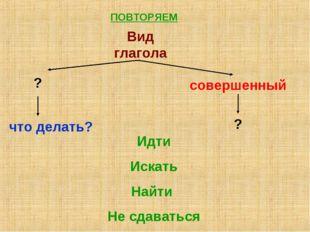 ПОВТОРЯЕМ Вид глагола ? совершенный что делать? ? Идти Искать Найти Не сдават