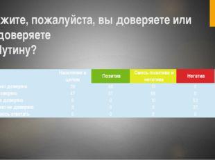 Скажите, пожалуйста, вы доверяете или не доверяете В. Путину? Население в цел