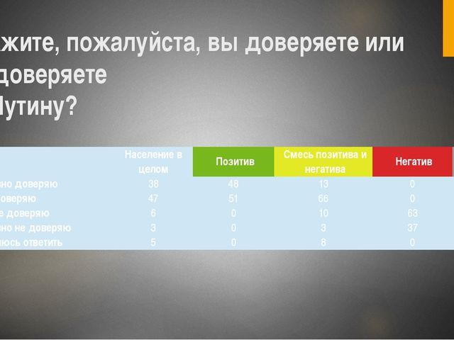 Скажите, пожалуйста, вы доверяете или не доверяете В. Путину? Население в цел...