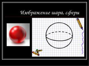 Изображение шара, сферы