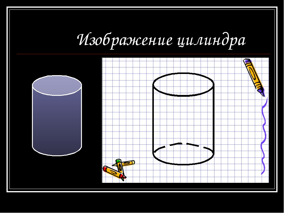 Изображение цилиндра