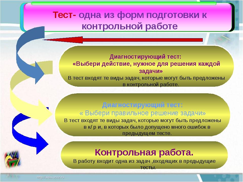 Диагностирующий тест: «Выбери действие, нужное для решения каждой задачи» В т...