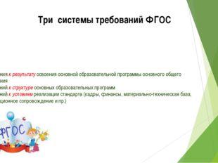 - требования к результату освоения основной образовательной программы основно