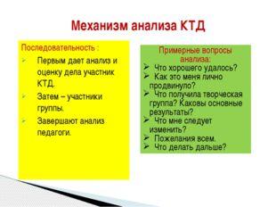 Последовательность : Первым дает анализ и оценку дела участник КТД. Затем – у