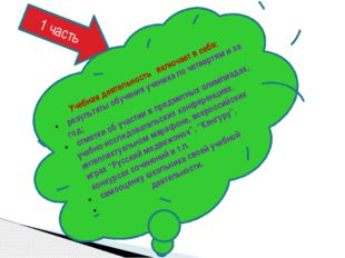 Учебная деятельность включает в себя: результаты обучения ученика по четверт