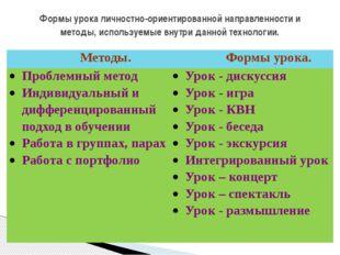 Формы урока личностно-ориентированной направленности и методы, используемые в