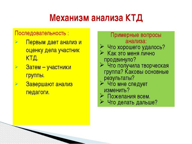 Последовательность : Первым дает анализ и оценку дела участник КТД. Затем – у...