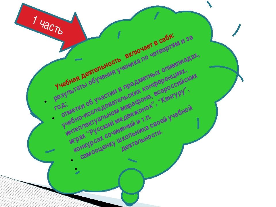 Учебная деятельность включает в себя: результаты обучения ученика по четверт...