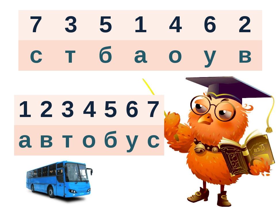 7 3 5 1 4 6 2 с т б а о у в 1 2 3 4 5 6 7 а в т о б у с