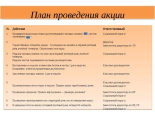 План проведения акции №ДействиеОтветственный 1.Предварительная подготовка