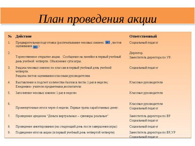 План проведения акции №ДействиеОтветственный 1.Предварительная подготовка...