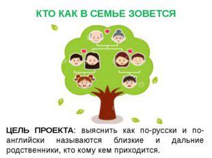 КТО КАК В СЕМЬЕ ЗОВЕТСЯ ЦЕЛЬ ПРОЕКТА: выяснить как по-русски и по-английски н