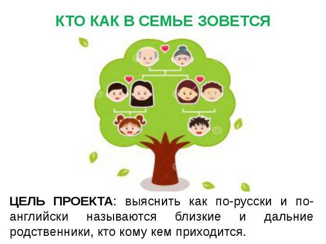 КТО КАК В СЕМЬЕ ЗОВЕТСЯ ЦЕЛЬ ПРОЕКТА: выяснить как по-русски и по-английски н...