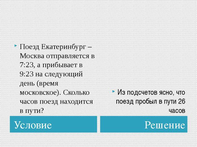 Условие Решение Поезд Екатеринбург – Москва отправляется в 7:23, а прибывает...