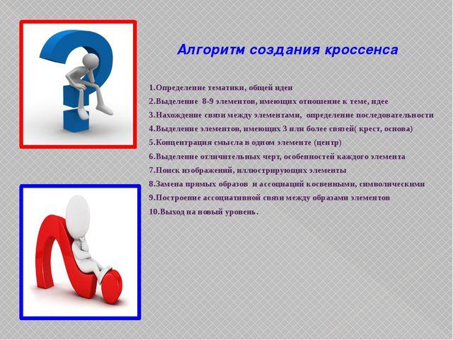 Алгоритм создания кроссенса 1.Определение тематики, общей идеи 2.Выделение 8...