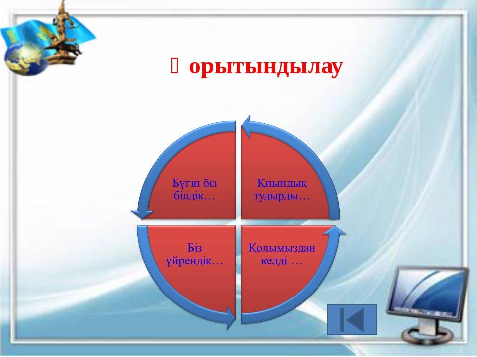 Үйге тапсырма: 1. кітаптан 56-59 бет мазмұндау. 2. 60 бет №1, с) №4 және №6...