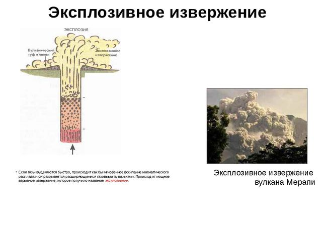 Эксплозивное извержение Если газы выделяются быстро, происходит как бы мгнове...