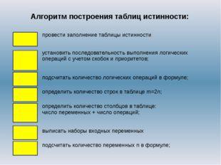 Алгоритм построения таблиц истинности: 7 провести заполнение таблицы истиннос