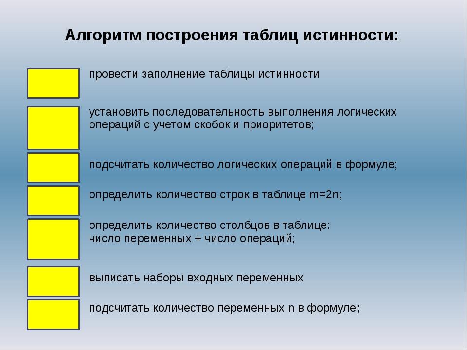 Алгоритм построения таблиц истинности: 7 провести заполнение таблицы истиннос...