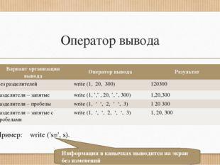 Оператор вывода Пример: write ('s=', s). Информация в кавычках выводится на э