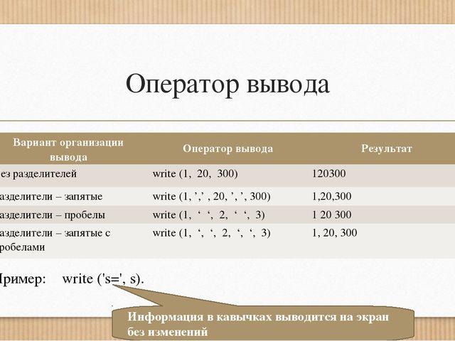Оператор вывода Пример: write ('s=', s). Информация в кавычках выводится на э...