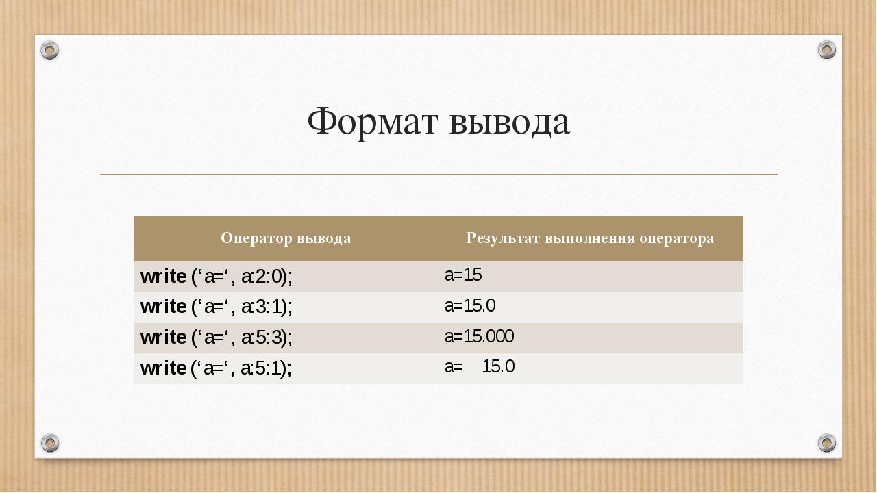 Формат вывода Оператор выводаРезультат выполнения оператора write ('a=', a:2...