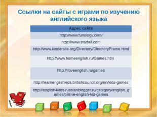 Ссылки на сайты с играми по изучению английского языка Адрес сайта http://ww