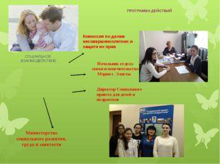 ПРОГРАММА ДЕЙСТВИЙ Директор Социального приюта для детей и подростков СОЦИАЛ