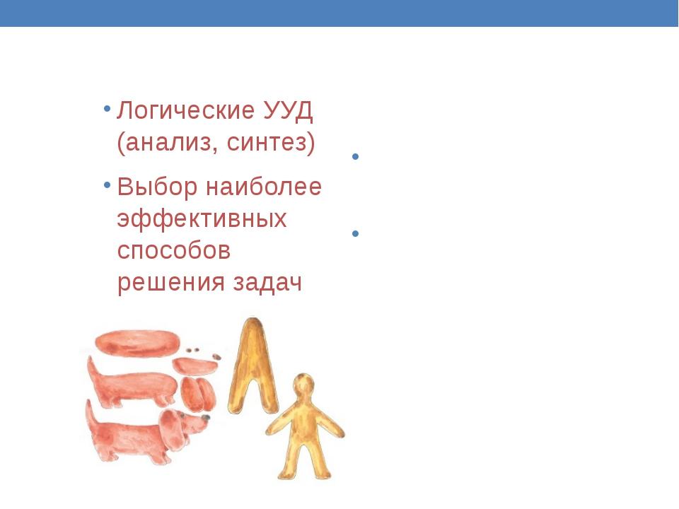 Логические УУД (анализ, синтез) Выбор наиболее эффективных способов решения з...