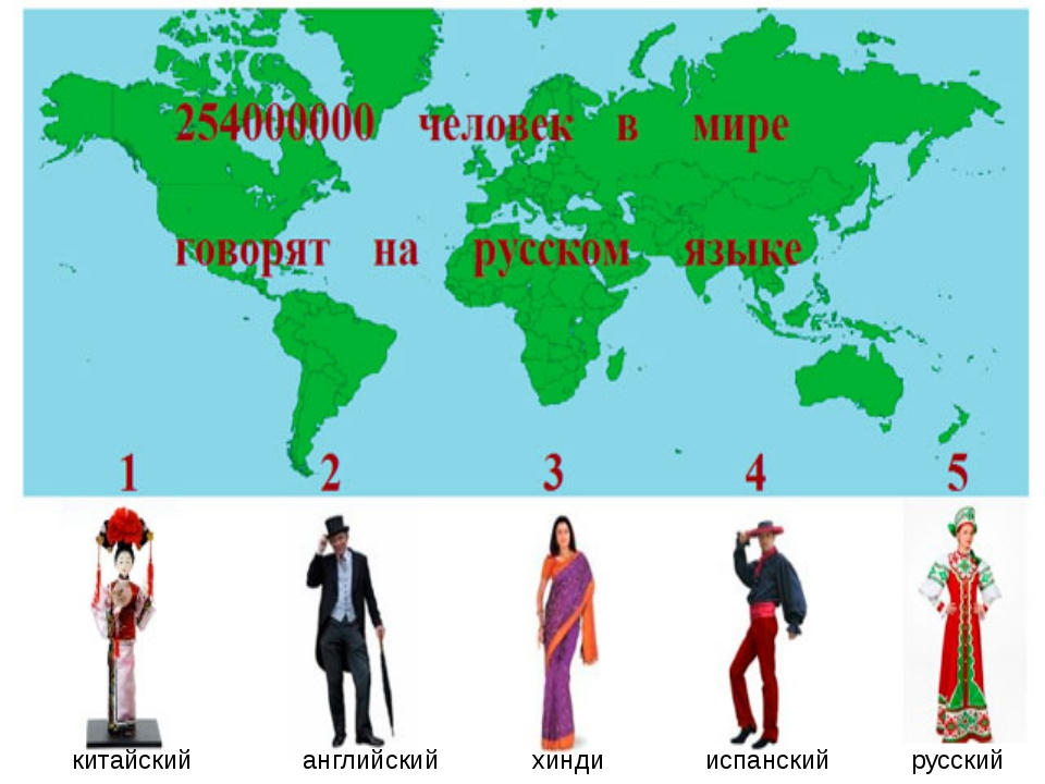 китайский английский хинди испанский русский