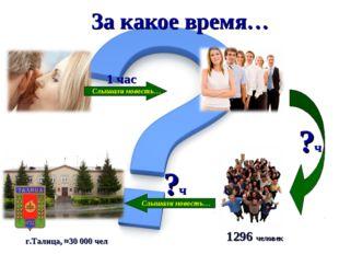 За какое время… Слышали новость… 1 час ?ч 1296 человек Слышали новость… ?ч г.