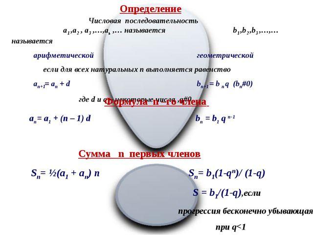 Определение Числовая последовательность a1 ,a2 , a3 ,…,aь ,… называется b1 ,b...