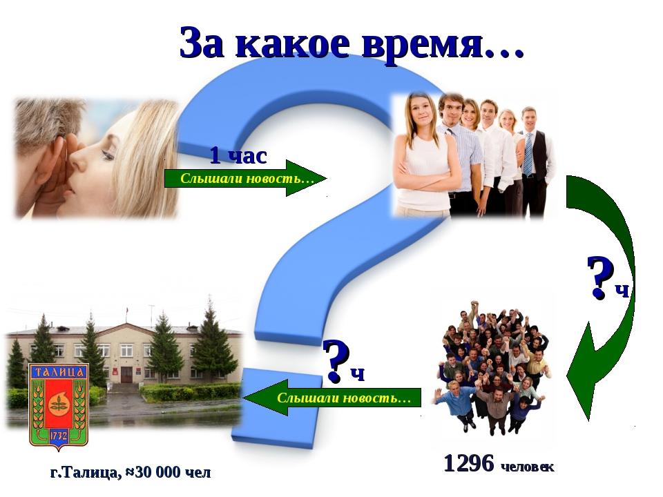 За какое время… Слышали новость… 1 час ?ч 1296 человек Слышали новость… ?ч г....