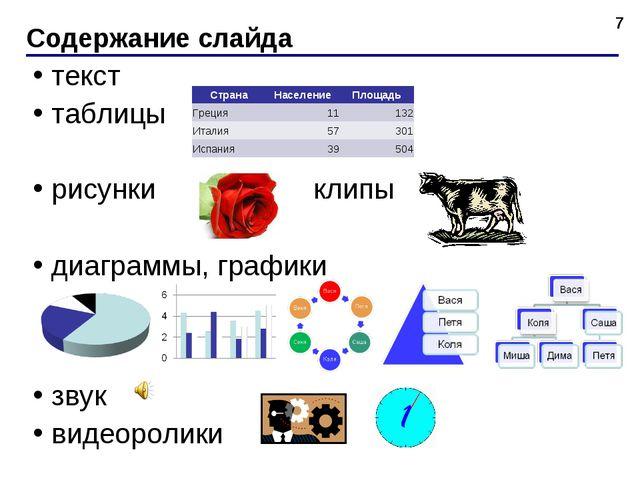 Содержание слайда * текст таблицы рисунки клипы диаграммы, графики звук видео...