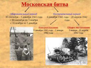 Московская битва Оборонительный период 30 сентября – 5 декабря 1941 года с 30