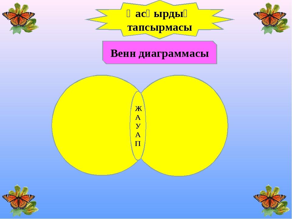 Қасқырдың тапсырмасы Венн диаграммасы Ж А У А П