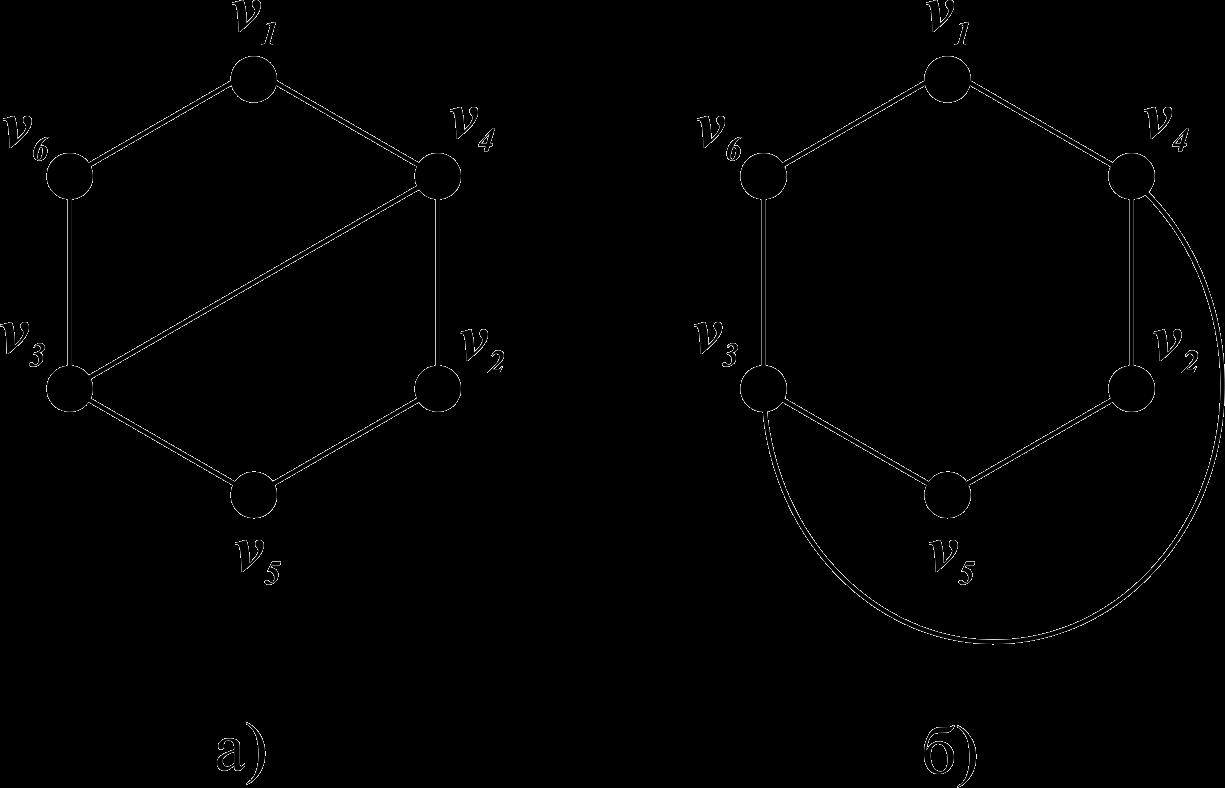 C:\Users\WhiteRabbit\Desktop\Планарность графов\Три дома - три колодца 3.png