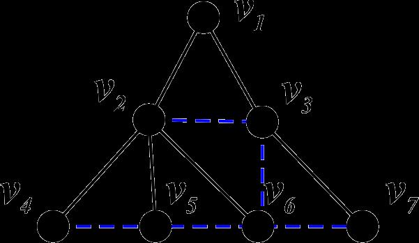 C:\Users\WhiteRabbit\Desktop\Планарность графов\К формуле Эйлера.png