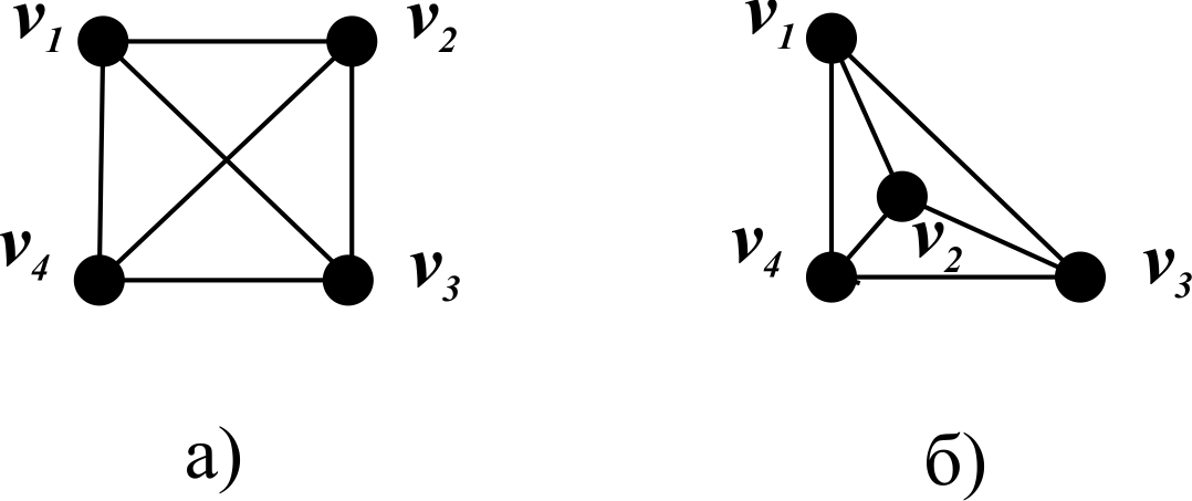 C:\Users\WhiteRabbit\Desktop\Планарность графов\Планарность-1.png