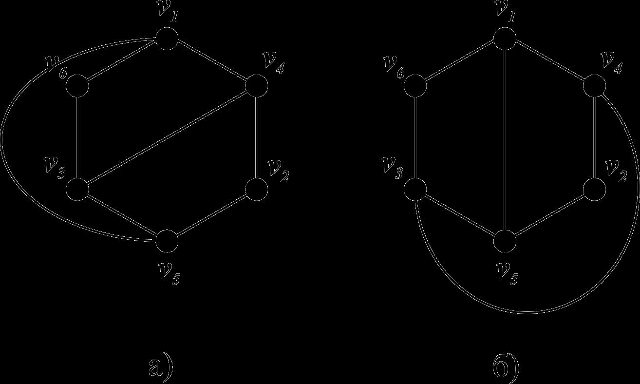 C:\Users\WhiteRabbit\Desktop\Планарность графов\Три дома - три колодца 4.png