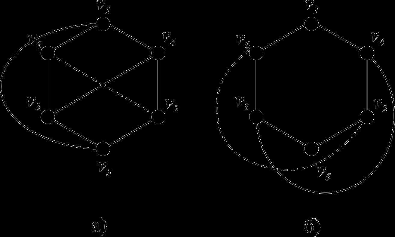 C:\Users\WhiteRabbit\Desktop\Планарность графов\Три дома - три колодца 5.png