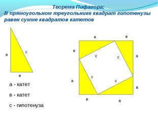 с а в Теорема Пифагора: В прямоугольном треугольнике квадрат гипотенузы равен