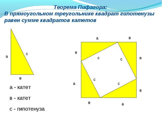 с а в Теорема Пифагора: В прямоугольном треугольнике квадрат гипотенузы равен...